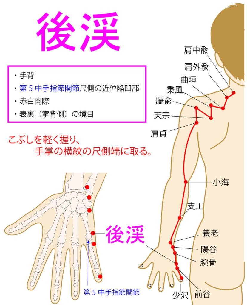 後渓(こうけい:SI3)