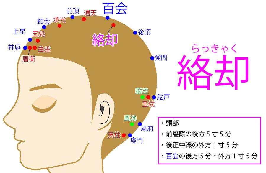 絡却(らっきゃく:BL8)
