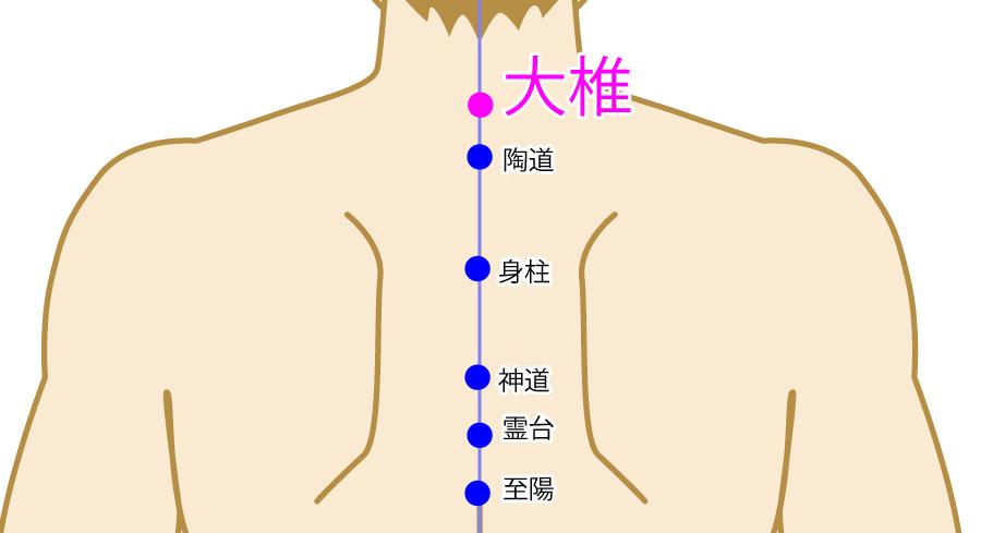 大椎(だいつい:GV14)