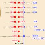 肝兪(かんゆ:BL18)