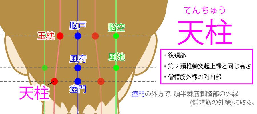 天柱(てんちゅう:BL10)