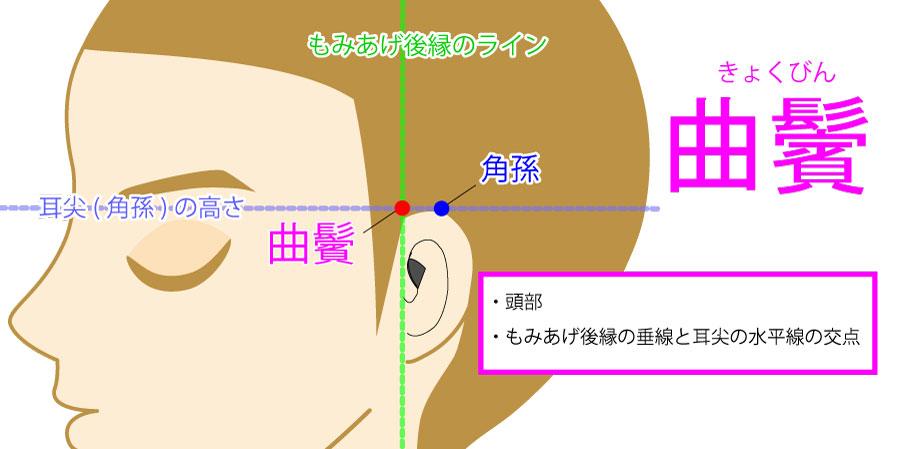 曲鬢(きょくびん:GB7)