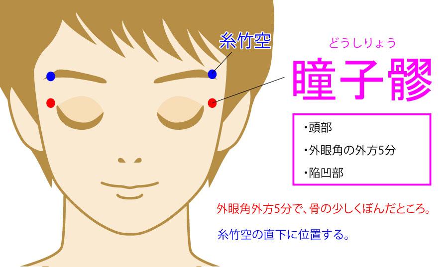 瞳子髎(どうしりょう:GB1)