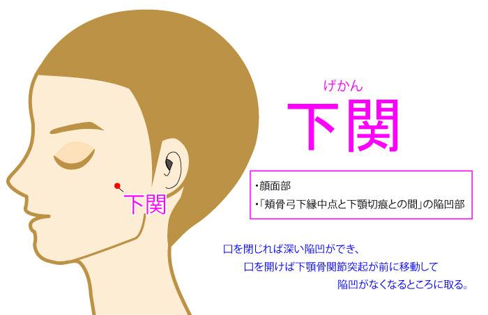 下関(げかん:ST7)