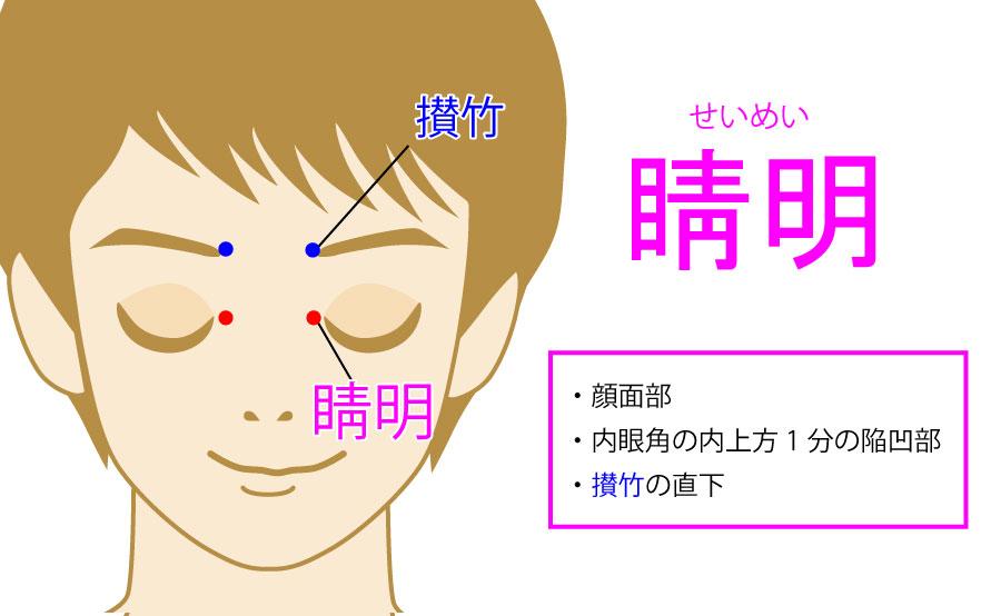 睛明(せいめい:BL1)