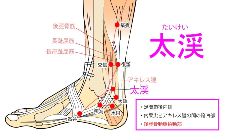 太渓(たいけい:KI3)