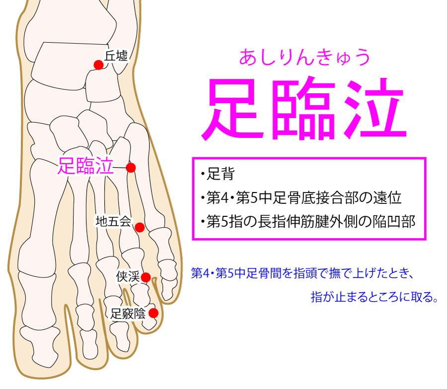 足臨泣(あしりんきゅう:GB41)