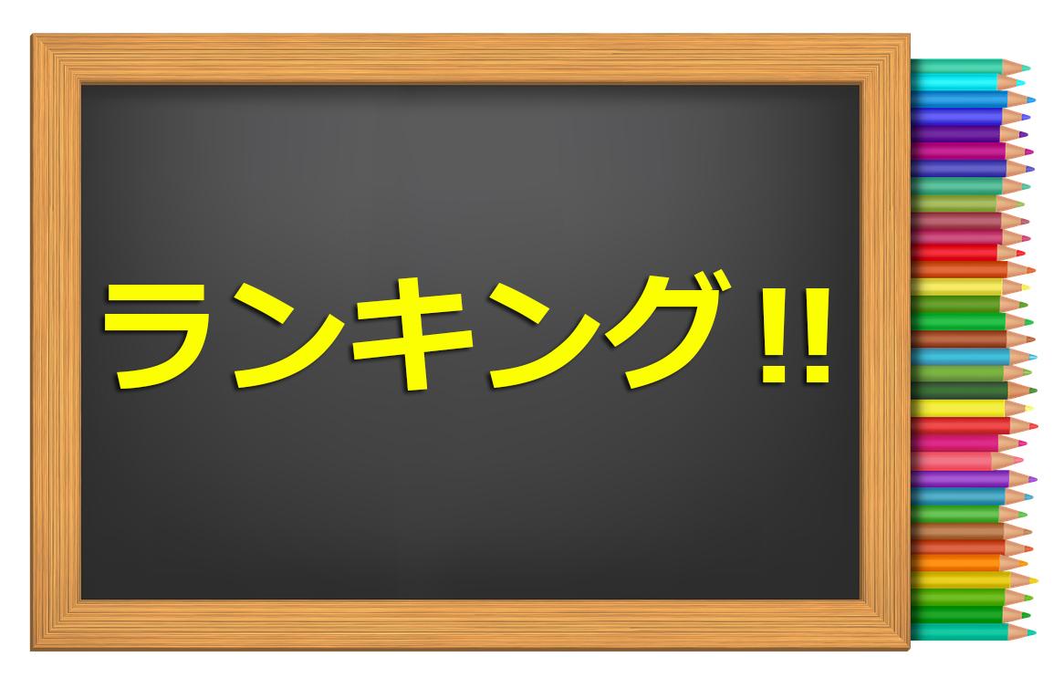 """あん摩マッサージ指圧学校の""""合格率""""をランキング発表"""