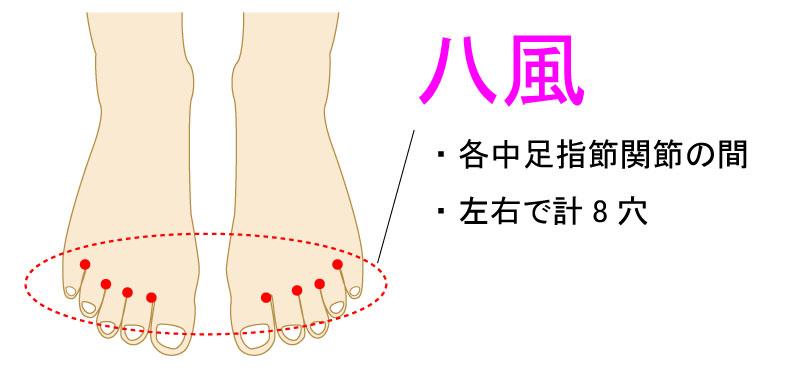 八風(はっぷう)