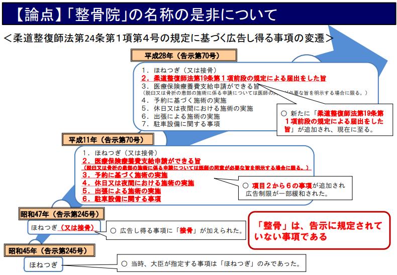 【広告ガイドライン】令和元年11月の検討会でこうなった! ウェブサイトの扱いにも要注目!!