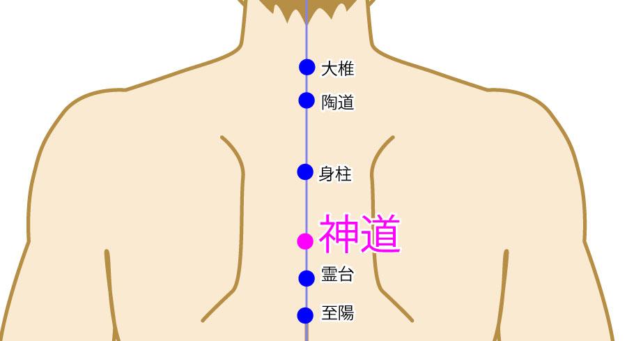 神道(しんどう:GV11)